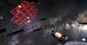 Kepler field - vmax blog