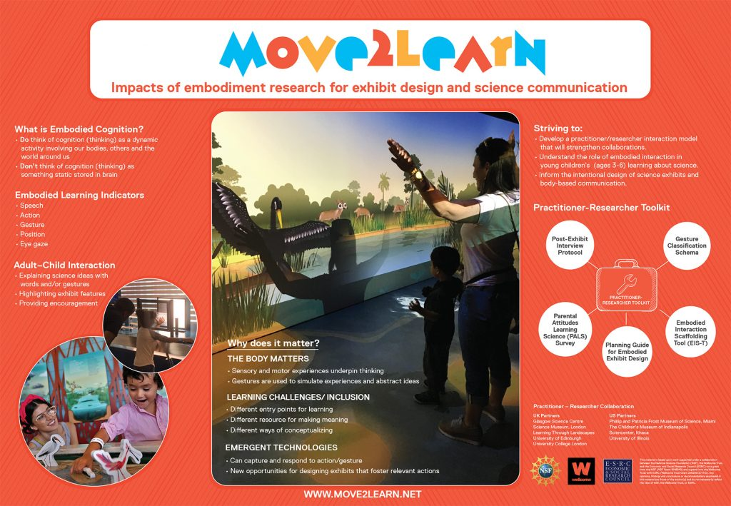 Move2Learn poster